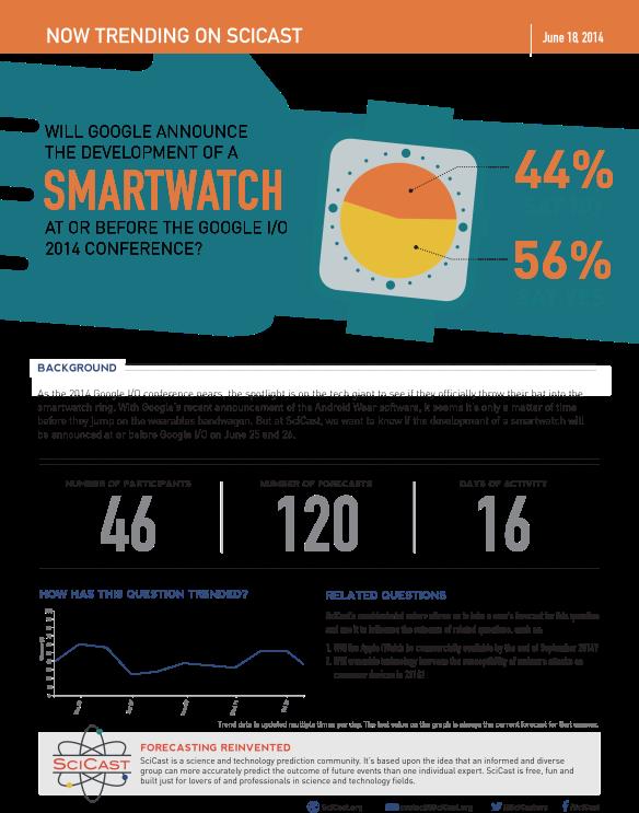 DataSheet_Smartwatch_0618